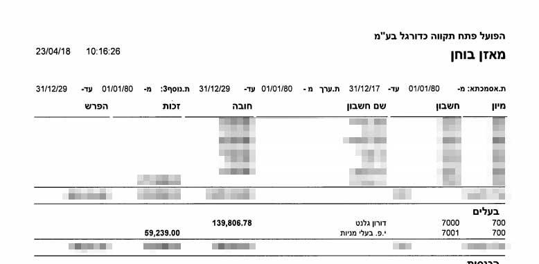 שמו של דורון גלנט במאזן הבוחן, כאשר 139 אלף שקלים מופיעים בטור החובה