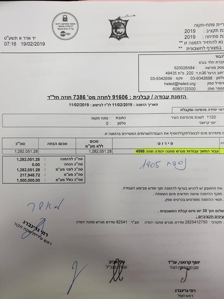 שיפוץ בגובה 1.5 מיליון שקלים במגרש מחנה יהודה