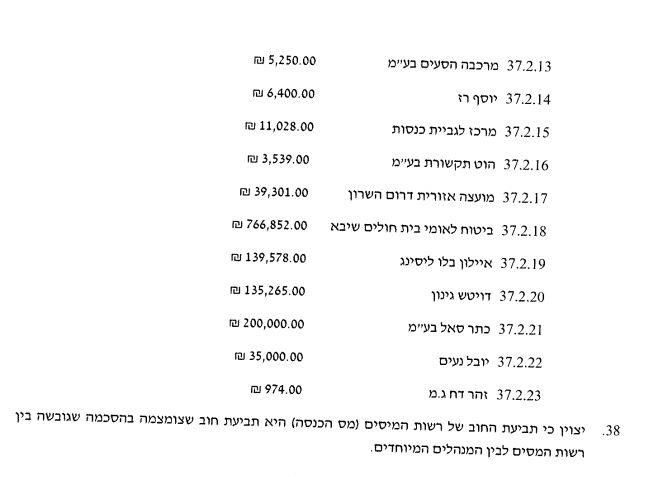 רשימת החובות מדוח הדוח של המפרקים